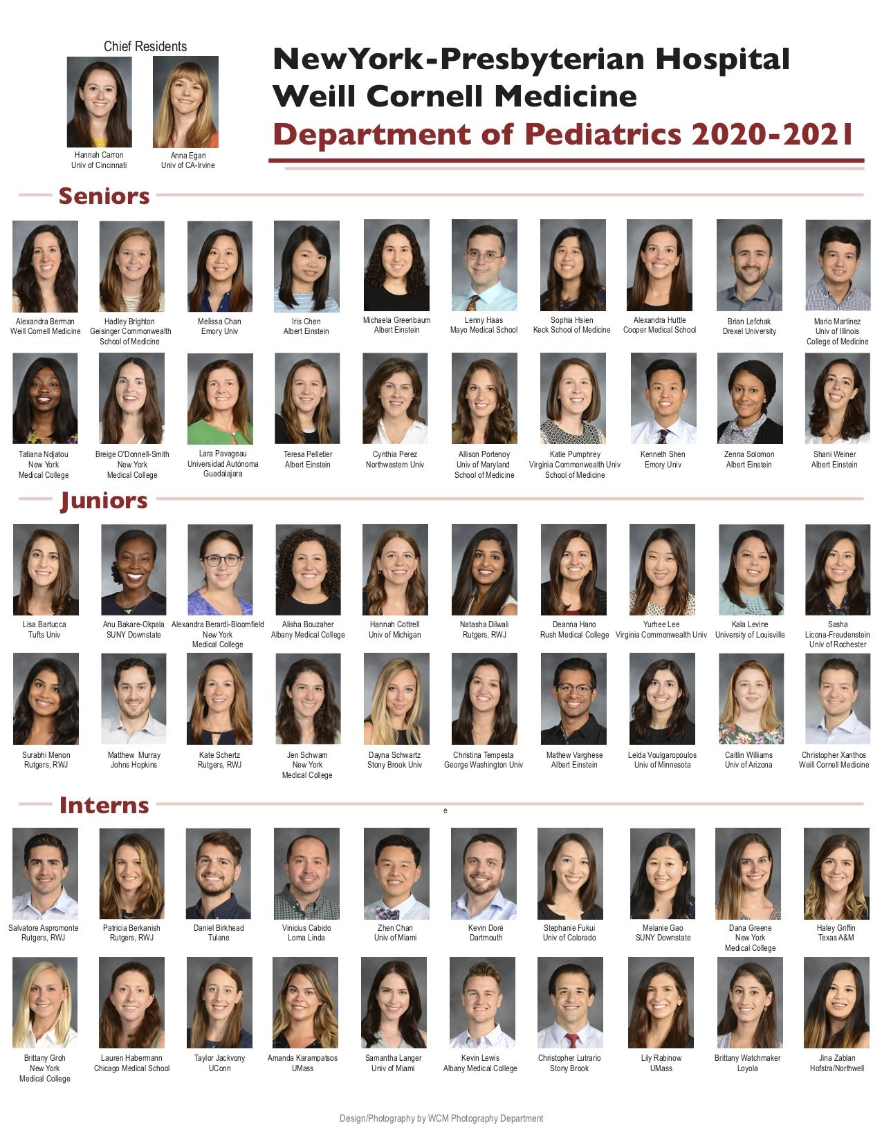 Composite of Pediatric Residents 2020-2021