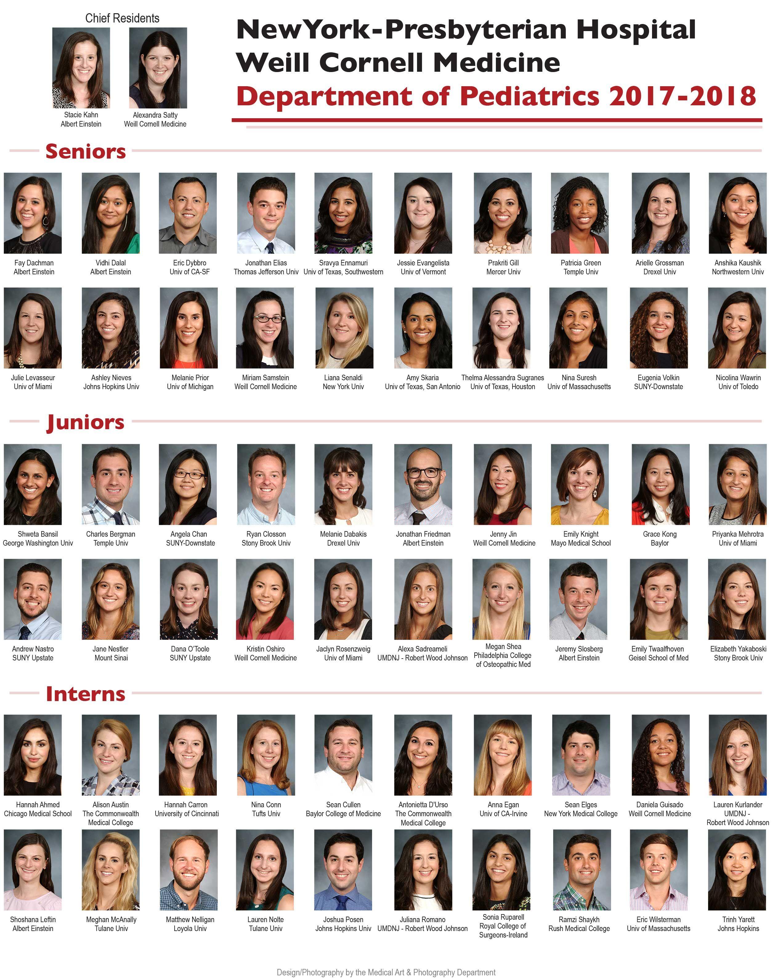 Weill Cornell Pediatrics Current Residents
