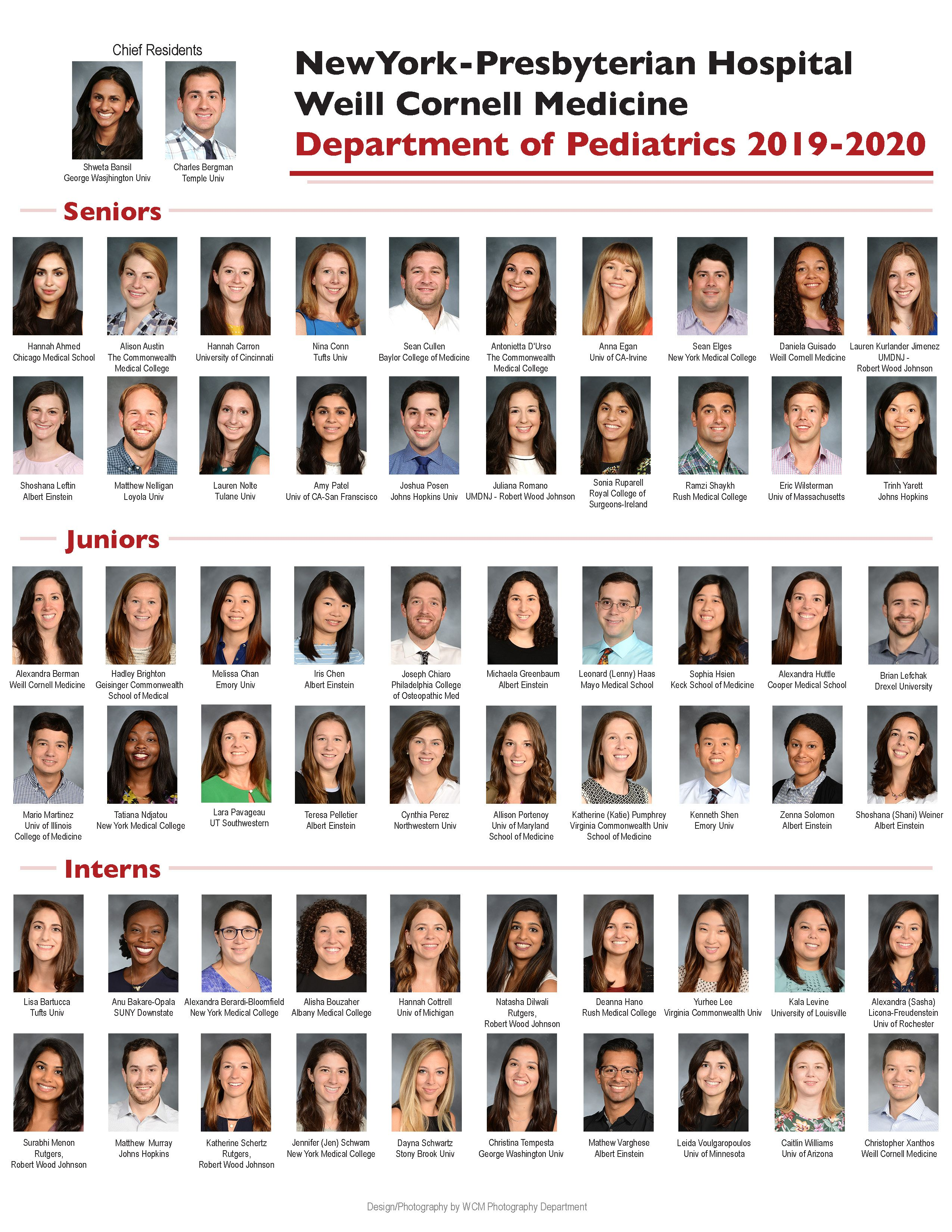Pediatrics Department Interns and Residents 2019-2020